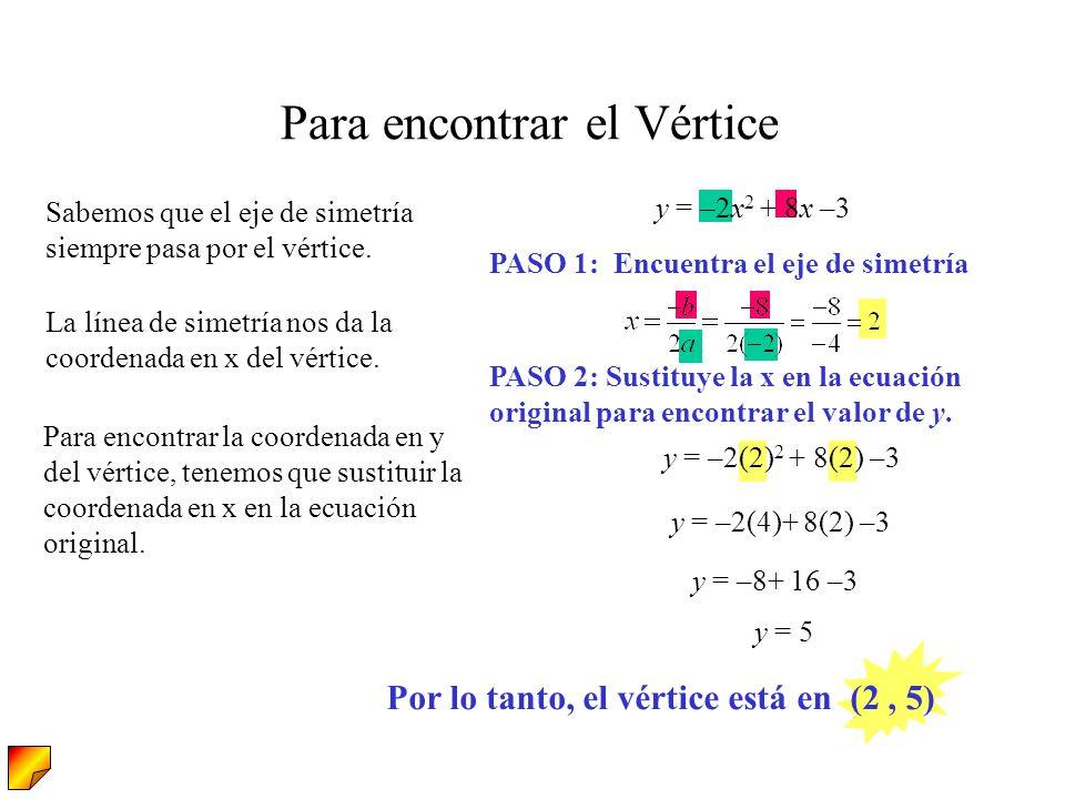 Para encontrar el Vértice Sabemos que el eje de simetría siempre pasa por el vértice. La línea de simetría nos da la coordenada en x del vértice. Para