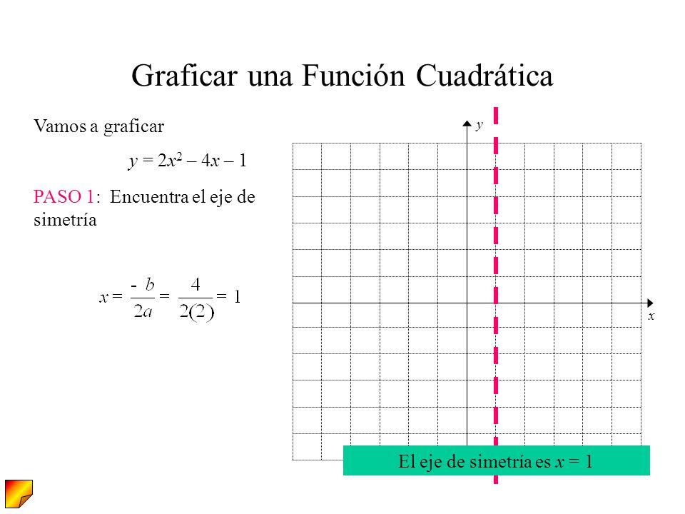 PASO 1: Encuentra el eje de simetría Vamos a graficar y = 2x 2 – 4x – 1 Graficar una Función Cuadrática El eje de simetría es x = 1
