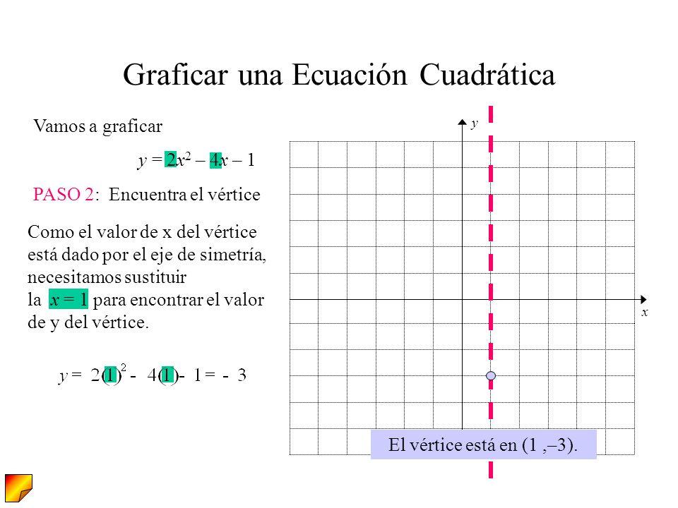 Vamos a graficar y = 2x 2 – 4x – 1 PASO 2: Encuentra el vértice Graficar una Ecuación Cuadrática El vértice está en (1,–3). Como el valor de x del vér