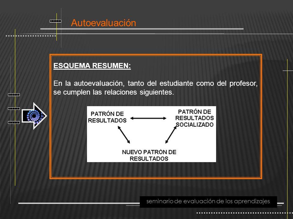 Autoevaluación seminario de evaluación de los aprendizajes ESQUEMA RESUMEN: En la autoevaluación, tanto del estudiante como del profesor, se cumplen l