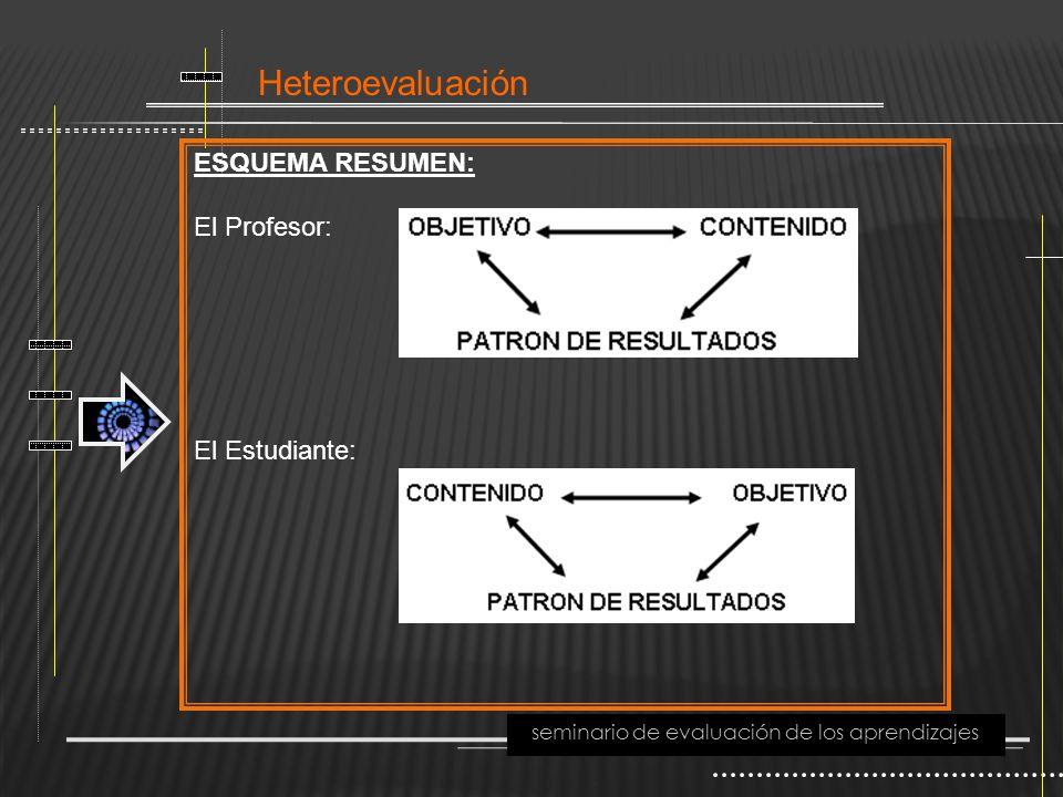 Heteroevaluación seminario de evaluación de los aprendizajes ESQUEMA RESUMEN: El Profesor: El Estudiante: