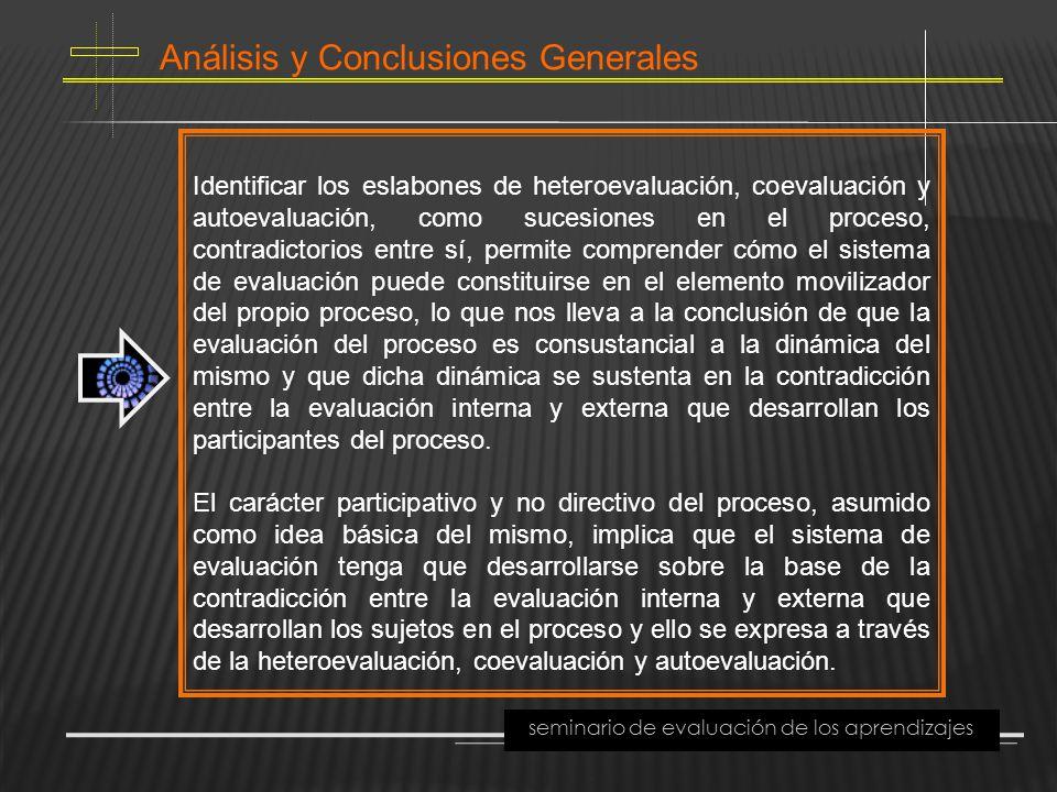 Análisis y Conclusiones Generales seminario de evaluación de los aprendizajes Identificar los eslabones de heteroevaluación, coevaluación y autoevalua