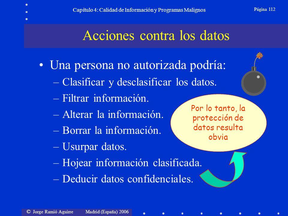 © Jorge Ramió Aguirre Madrid (España) 2006 Página 112 Capítulo 4: Calidad de Información y Programas Malignos Una persona no autorizada podría: –Clasi