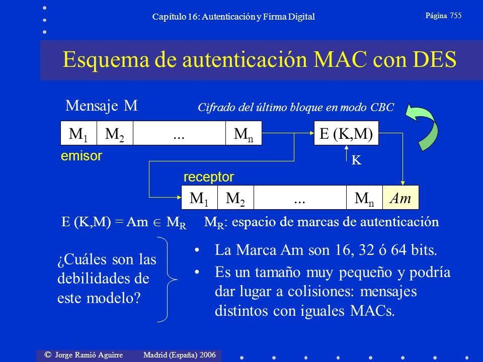 © Jorge Ramió Aguirre Madrid (España) 2006 Capítulo 16: Autenticación y Firma Digital Página 755 M1M1 M2M2 MnMn...E (K,M) M1M1 M2M2 MnMn... Am K E (K,