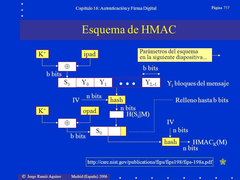 © Jorge Ramió Aguirre Madrid (España) 2006 Capítulo 16: Autenticación y Firma Digital Página 757 Esquema de HMAC ipadK+K+ b bits hash n bits IV Rellen