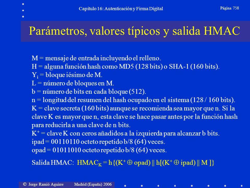© Jorge Ramió Aguirre Madrid (España) 2006 Capítulo 16: Autenticación y Firma Digital Página 758 M = mensaje de entrada incluyendo el relleno. H = alg