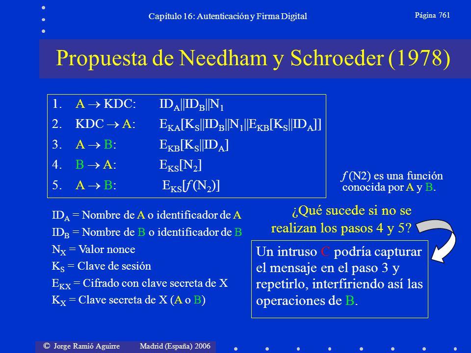 © Jorge Ramió Aguirre Madrid (España) 2006 Capítulo 16: Autenticación y Firma Digital Página 761 Propuesta de Needham y Schroeder (1978) ¿Qué sucede s