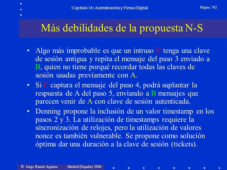 © Jorge Ramió Aguirre Madrid (España) 2006 Capítulo 16: Autenticación y Firma Digital Página 762 Algo más improbable es que un intruso C tenga una cla