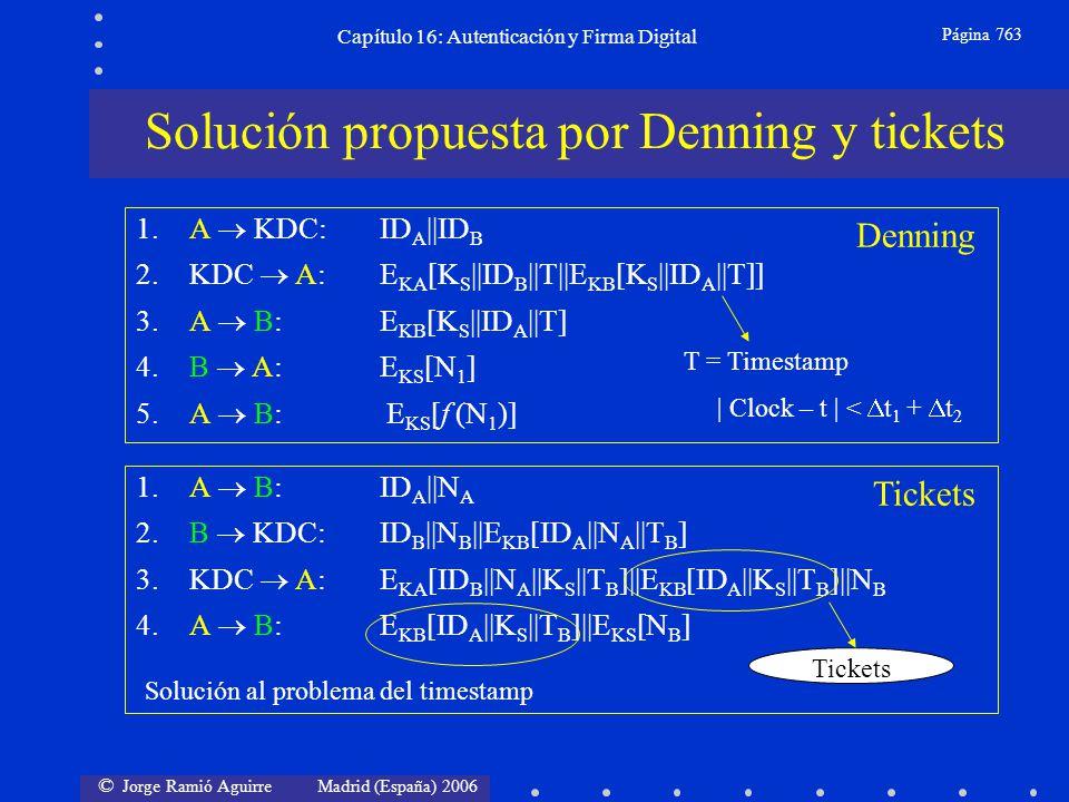 © Jorge Ramió Aguirre Madrid (España) 2006 Capítulo 16: Autenticación y Firma Digital Página 763 Solución propuesta por Denning y tickets 1.A KDC: ID