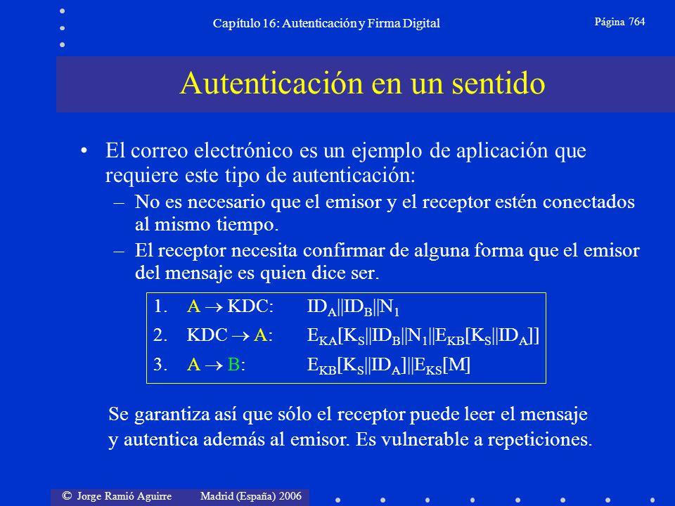 © Jorge Ramió Aguirre Madrid (España) 2006 Capítulo 16: Autenticación y Firma Digital Página 764 El correo electrónico es un ejemplo de aplicación que