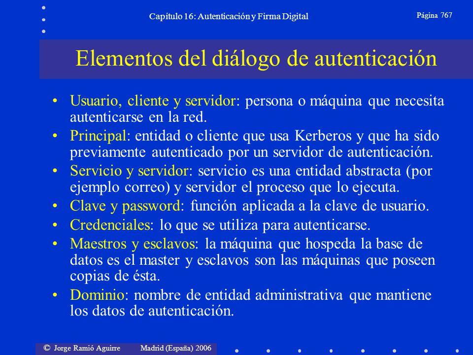 © Jorge Ramió Aguirre Madrid (España) 2006 Capítulo 16: Autenticación y Firma Digital Página 767 Usuario, cliente y servidor: persona o máquina que ne