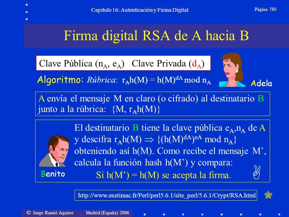 © Jorge Ramió Aguirre Madrid (España) 2006 Capítulo 16: Autenticación y Firma Digital Página 780 Clave Pública (n A, e A ) Clave Privada (d A ) Rúbric