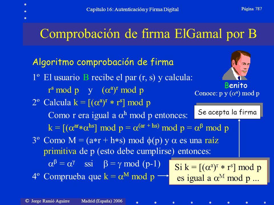 © Jorge Ramió Aguirre Madrid (España) 2006 Capítulo 16: Autenticación y Firma Digital Página 787 Algoritmo comprobación de firma 1ºEl usuario B recibe