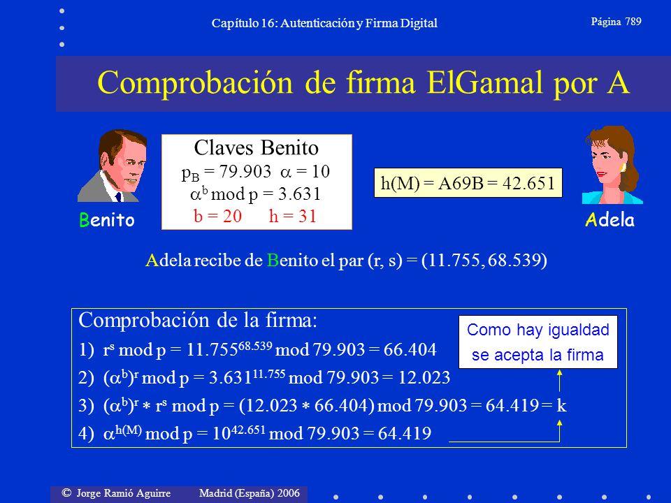 © Jorge Ramió Aguirre Madrid (España) 2006 Capítulo 16: Autenticación y Firma Digital Página 789 AdelaBenito Claves Benito p B = 79.903 = 10 b mod p =