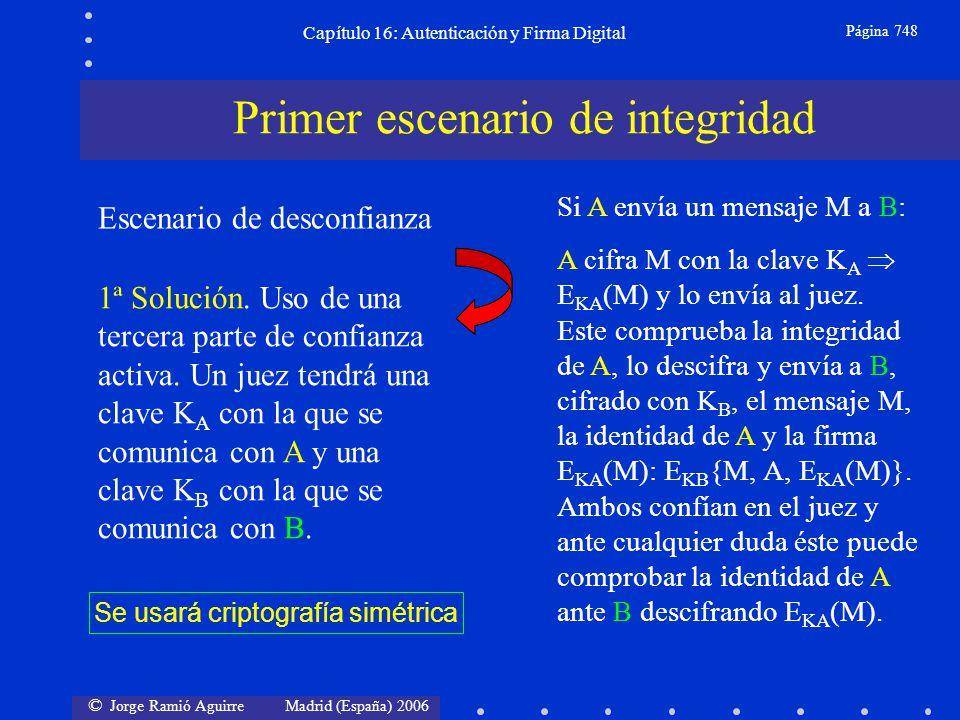 © Jorge Ramió Aguirre Madrid (España) 2006 Capítulo 16: Autenticación y Firma Digital Página 748 Primer escenario de integridad Escenario de desconfia