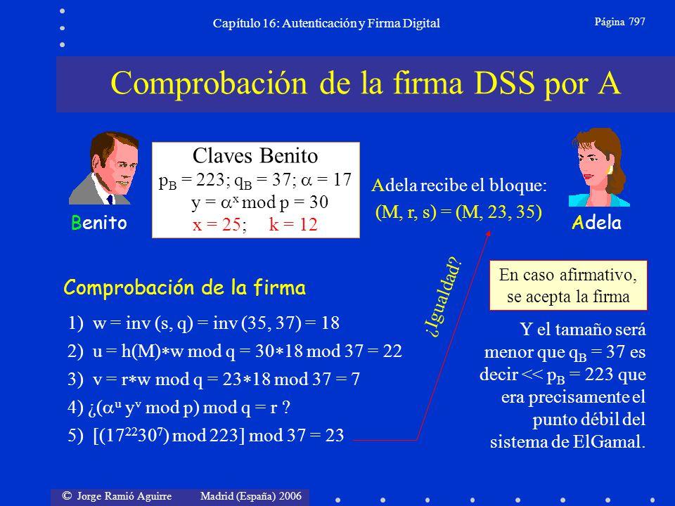 © Jorge Ramió Aguirre Madrid (España) 2006 Capítulo 16: Autenticación y Firma Digital Página 797 AdelaBenito Comprobación de la firma 1) w = inv (s, q