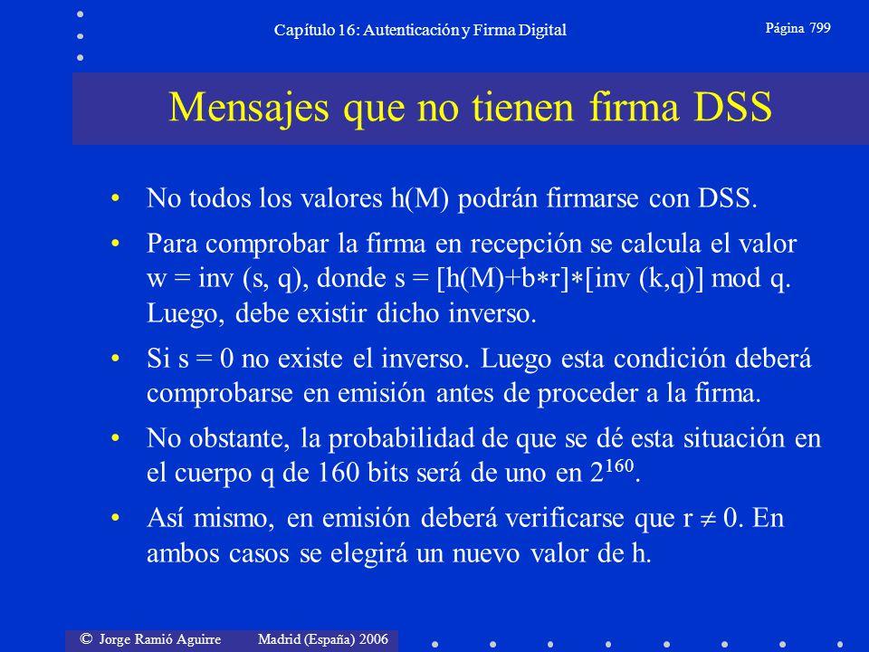 © Jorge Ramió Aguirre Madrid (España) 2006 Capítulo 16: Autenticación y Firma Digital Página 799 No todos los valores h(M) podrán firmarse con DSS. Pa