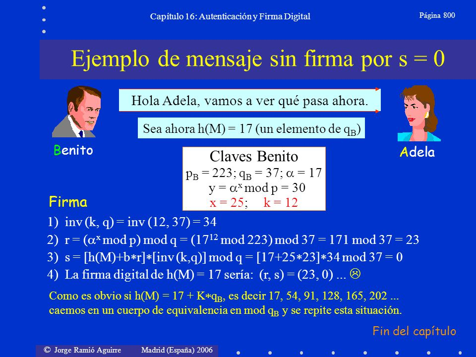 © Jorge Ramió Aguirre Madrid (España) 2006 Capítulo 16: Autenticación y Firma Digital Página 800 Adela Benito Hola Adela, vamos a ver qué pasa ahora.