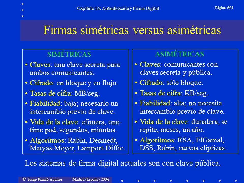 © Jorge Ramió Aguirre Madrid (España) 2006 Capítulo 16: Autenticación y Firma Digital Página 801 SIMÉTRICAS Claves: una clave secreta para ambos comun