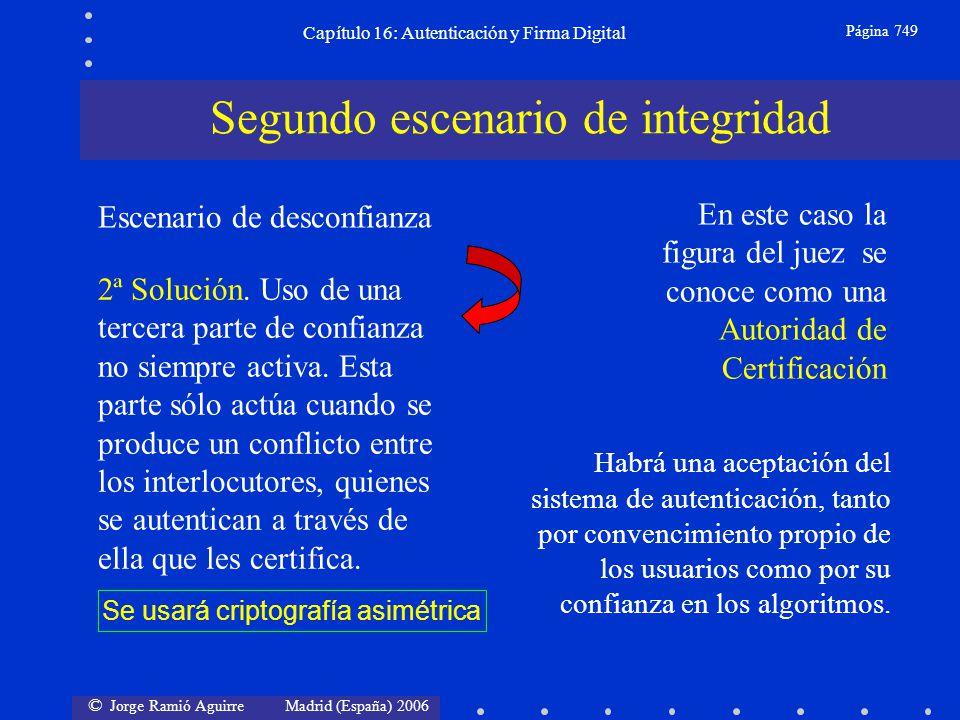 © Jorge Ramió Aguirre Madrid (España) 2006 Capítulo 16: Autenticación y Firma Digital Página 749 Segundo escenario de integridad Escenario de desconfi
