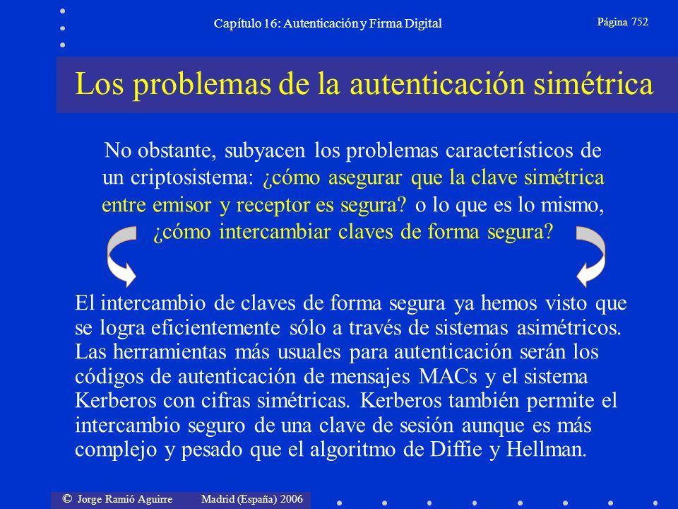 © Jorge Ramió Aguirre Madrid (España) 2006 Capítulo 16: Autenticación y Firma Digital Página 752 Los problemas de la autenticación simétrica El interc