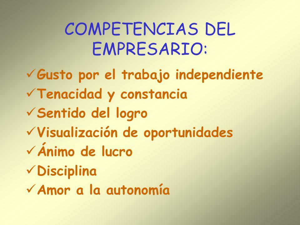 COMPETENCIAS DEL EMPRESARIO: Gusto por el trabajo independiente Tenacidad y constancia Sentido del logro Visualización de oportunidades Ánimo de lucro