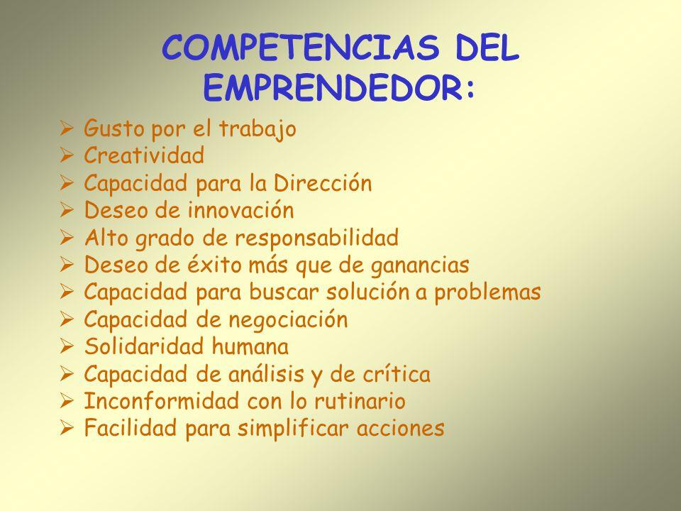 COMPETENCIAS DEL EMPRENDEDOR: Gusto por el trabajo Creatividad Capacidad para la Dirección Deseo de innovación Alto grado de responsabilidad Deseo de