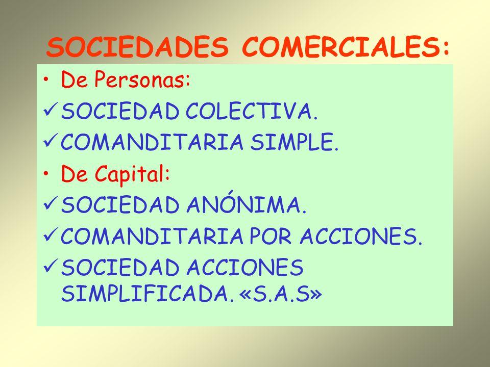 SOCIEDADES COMERCIALES: De Personas: SOCIEDAD COLECTIVA. COMANDITARIA SIMPLE. De Capital: SOCIEDAD ANÓNIMA. COMANDITARIA POR ACCIONES. SOCIEDAD ACCION