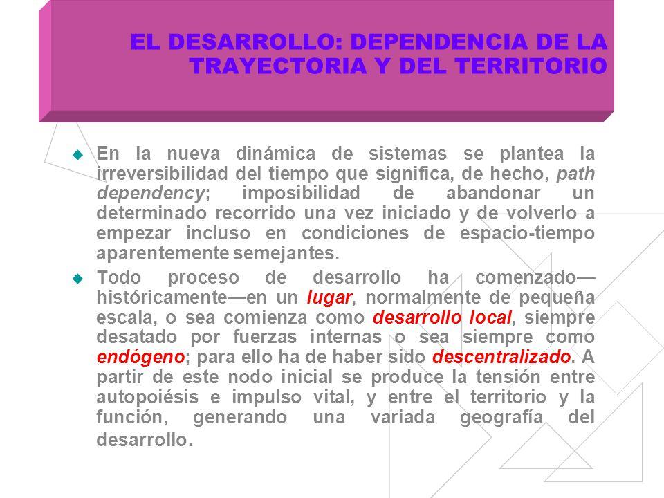 SUBSISTEMA SUBLIMINAL UN LISTADO DE CAPITALES INTANGIBLES CAPITAL SICOSOCIAL CAPITAL MEDIÁTICO CAPITAL HUMANO CAPITAL ORGANIZACIO NAL CAPITAL CÍVICO C