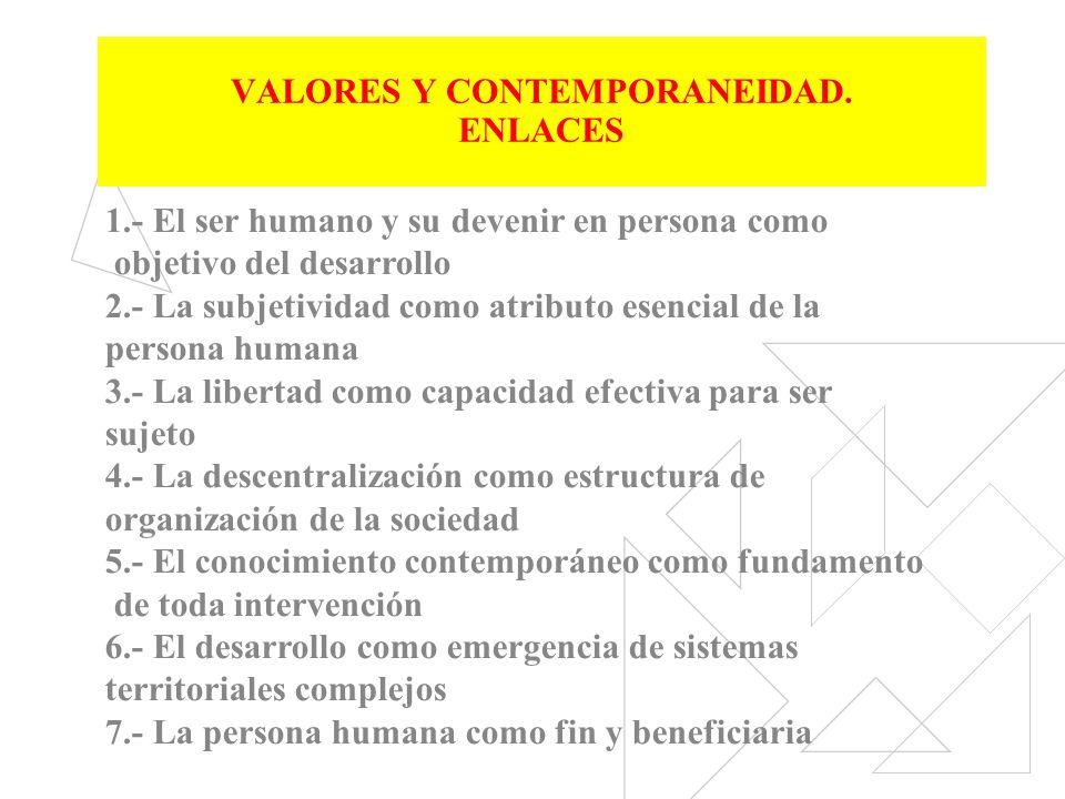 LAS DIMENSIONES DEL CONCEPTO DE PERSONA HUMANA LA DIGNIDAD LA SUBJETIVIDAD LA SOCIABILIDAD LA TRASCENDENCIA