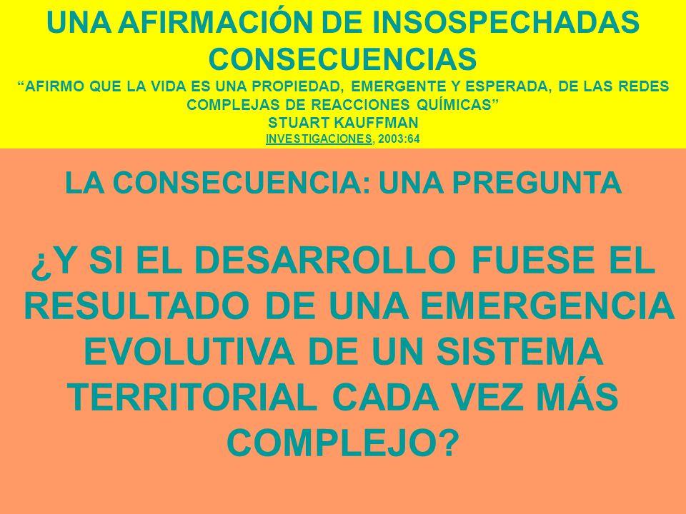 DESARROLLO TERRITORIAL ENDÓGENO RIZOS E INTERACCIONES UNA PROPIEDAD EMERGENTE DE UN SISTEMA TERRITORIAL ALTAMENTE SINERGIZADO SUBSISTEMAS CREADORES DE