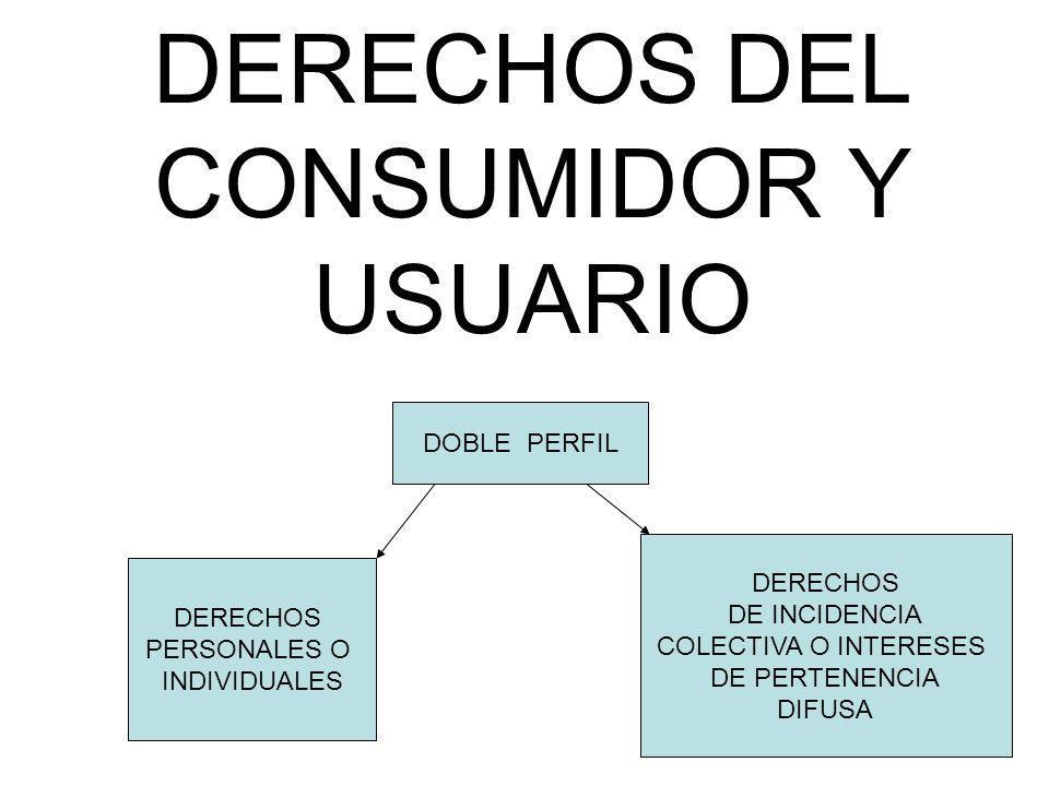 DERECHOS DEL CONSUMIDOR Y USUARIO DERECHOS PERSONALES O INDIVIDUALES DERECHOS DE INCIDENCIA COLECTIVA O INTERESES DE PERTENENCIA DIFUSA DOBLE PERFIL