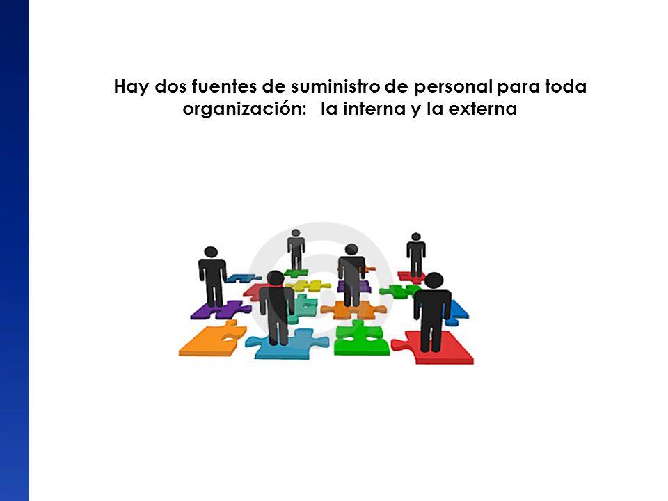 Hay dos fuentes de suministro de personal para toda organización: la interna y la externa