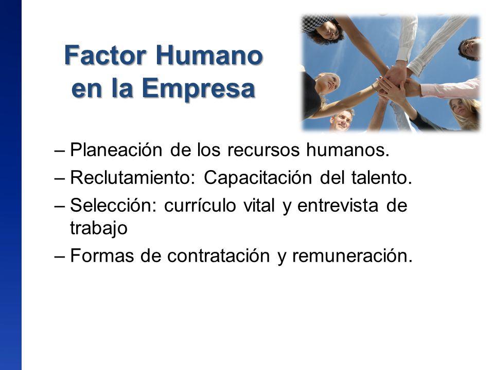 Factor Humano en la Empresa –Planeación de los recursos humanos. –Reclutamiento: Capacitación del talento. –Selección: currículo vital y entrevista de