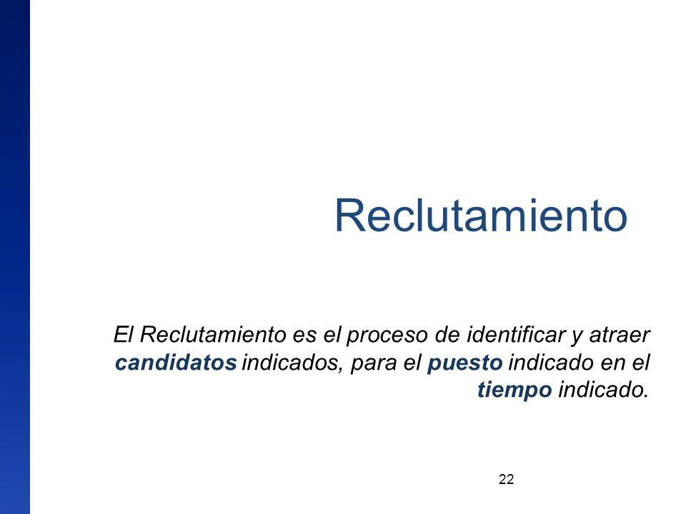 22 Reclutamiento El Reclutamiento es el proceso de identificar y atraer candidatos indicados, para el puesto indicado en el tiempo indicado.