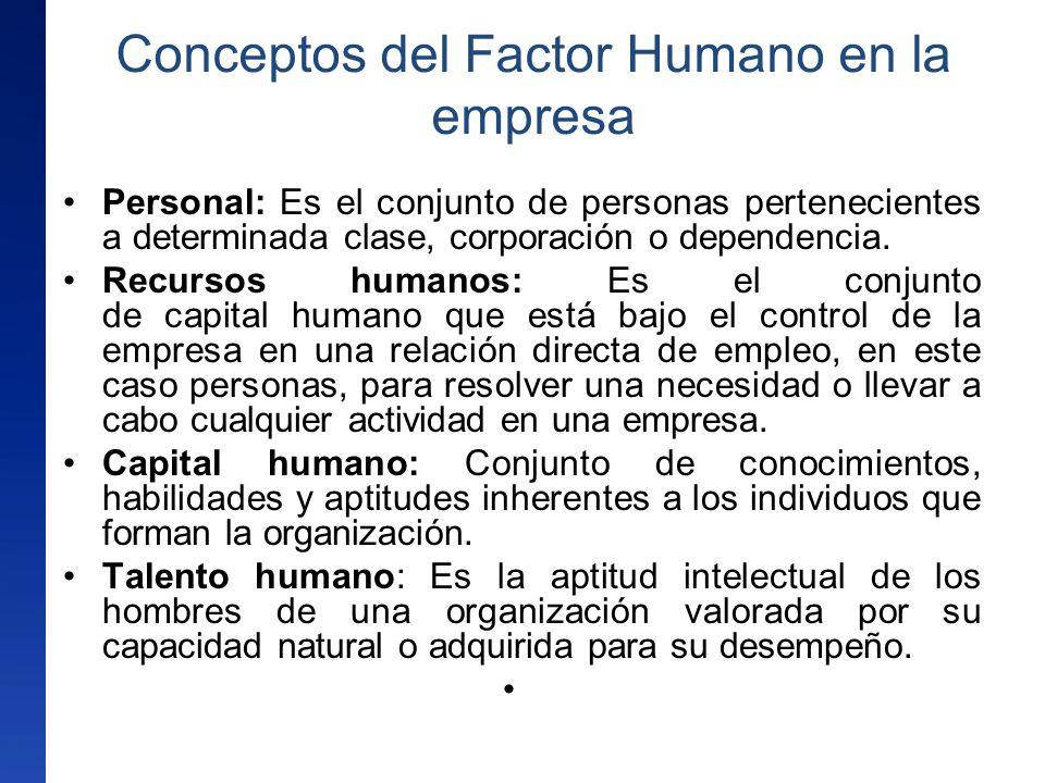 Conceptos del Factor Humano en la empresa Personal: Es el conjunto de personas pertenecientes a determinada clase, corporación o dependencia. Recursos