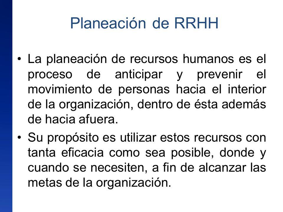Planeación de RRHH La planeación de recursos humanos es el proceso de anticipar y prevenir el movimiento de personas hacia el interior de la organizac