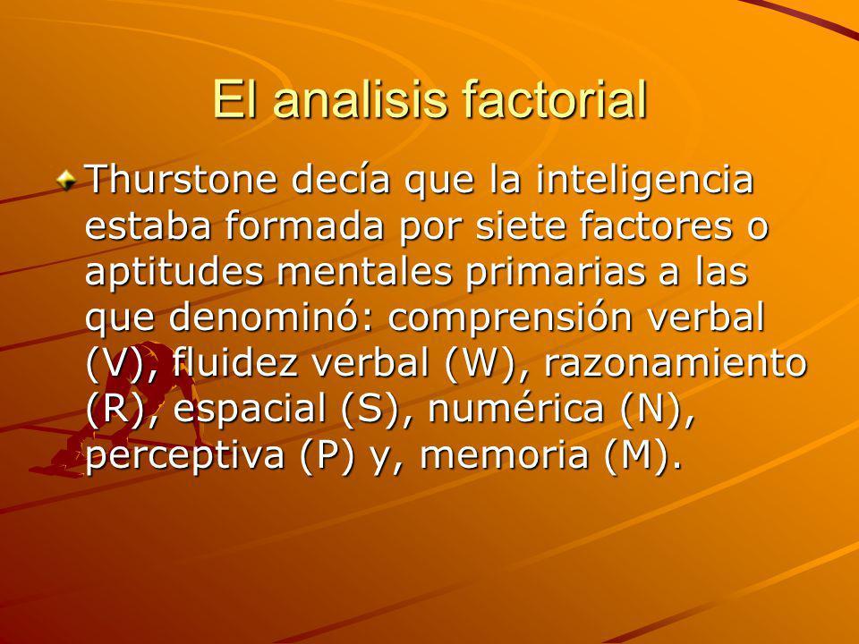 El analisis factorial Thurstone decía que la inteligencia estaba formada por siete factores o aptitudes mentales primarias a las que denominó: compren
