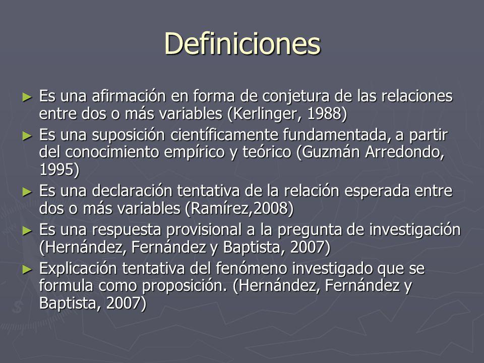 Definiciones Es una afirmación en forma de conjetura de las relaciones entre dos o más variables (Kerlinger, 1988) Es una afirmación en forma de conjetura de las relaciones entre dos o más variables (Kerlinger, 1988) Es una suposición científicamente fundamentada, a partir del conocimiento empírico y teórico (Guzmán Arredondo, 1995) Es una suposición científicamente fundamentada, a partir del conocimiento empírico y teórico (Guzmán Arredondo, 1995) Es una declaración tentativa de la relación esperada entre dos o más variables (Ramírez,2008) Es una declaración tentativa de la relación esperada entre dos o más variables (Ramírez,2008) Es una respuesta provisional a la pregunta de investigación (Hernández, Fernández y Baptista, 2007) Es una respuesta provisional a la pregunta de investigación (Hernández, Fernández y Baptista, 2007) Explicación tentativa del fenómeno investigado que se formula como proposición.