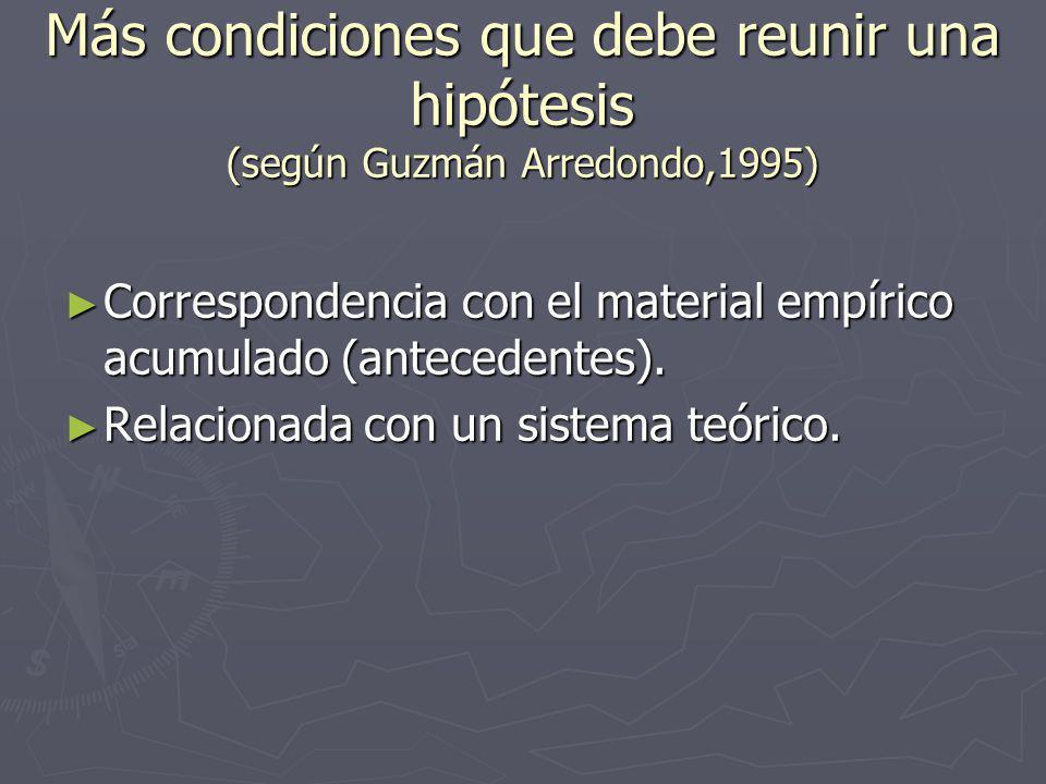 Más condiciones que debe reunir una hipótesis (según Guzmán Arredondo,1995) Correspondencia con el material empírico acumulado (antecedentes).