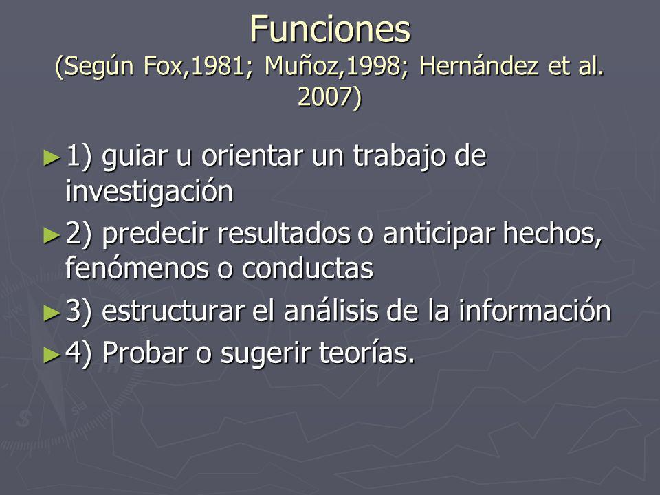 Elementos que debe contener una hipótesis (según Guzmán Arredondo,1995; y Barrantes, 2004 ) Unidades de observación o de análisis: personas, grupos, comunidades, instituciones, etc.