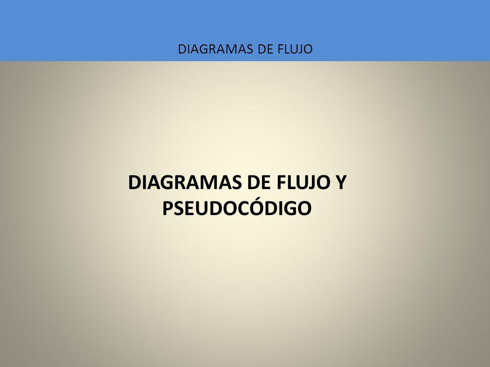 1 Programación, Algoritmos y Estructuras de Datos. Introducción teórica al Trabajo Práctico 6. DIAGRAMAS DE FLUJO Y PSEUDOCÓDIGO DIAGRAMAS DE FLUJO