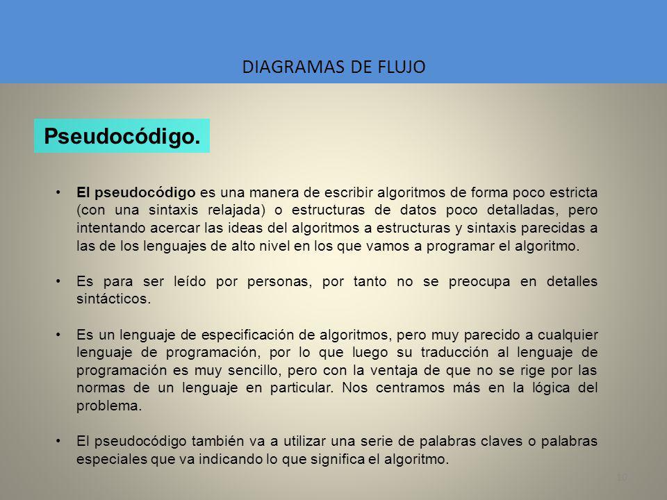 10 DIAGRAMAS DE FLUJO El pseudocódigo es una manera de escribir algoritmos de forma poco estricta (con una sintaxis relajada) o estructuras de datos p