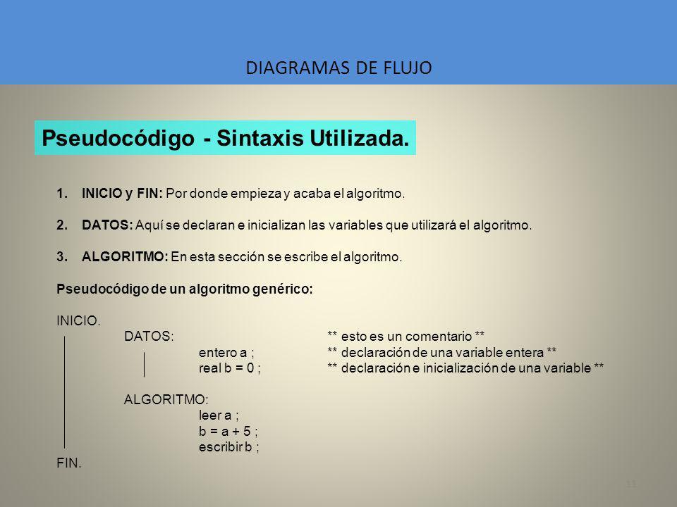 11 DIAGRAMAS DE FLUJO 1.INICIO y FIN: Por donde empieza y acaba el algoritmo. 2.DATOS: Aquí se declaran e inicializan las variables que utilizará el a