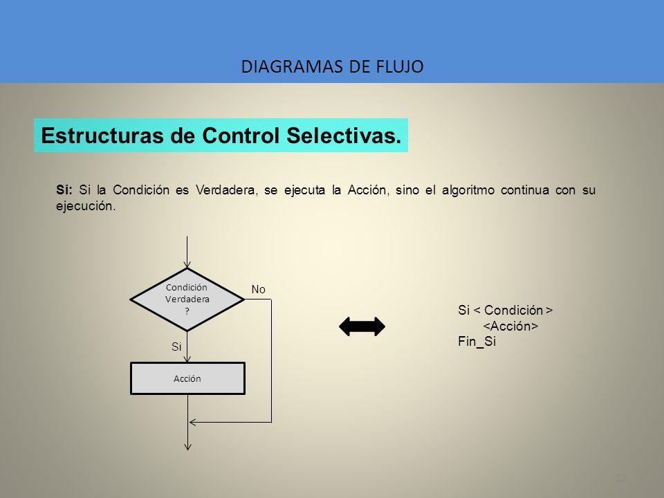 12 DIAGRAMAS DE FLUJO Si: Si la Condición es Verdadera, se ejecuta la Acción, sino el algoritmo continua con su ejecución. Estructuras de Control Sele