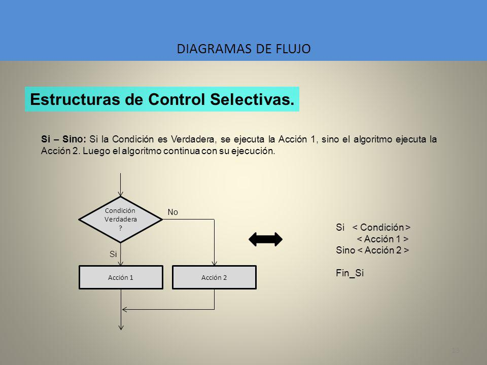 13 DIAGRAMAS DE FLUJO Si – Sino: Si la Condición es Verdadera, se ejecuta la Acción 1, sino el algoritmo ejecuta la Acción 2. Luego el algoritmo conti