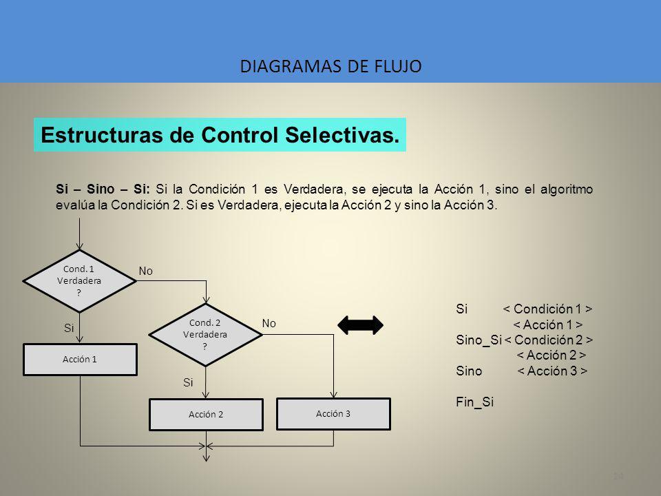 14 DIAGRAMAS DE FLUJO Si – Sino – Si: Si la Condición 1 es Verdadera, se ejecuta la Acción 1, sino el algoritmo evalúa la Condición 2. Si es Verdadera