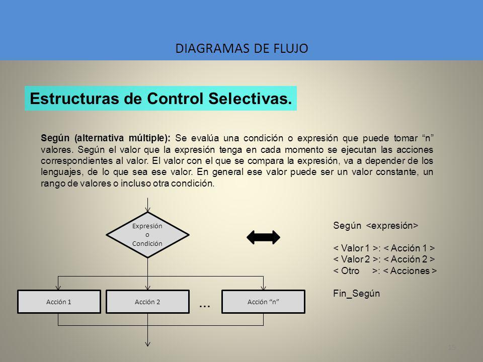 15 DIAGRAMAS DE FLUJO Según (alternativa múltiple): Se evalúa una condición o expresión que puede tomar n valores. Según el valor que la expresión ten
