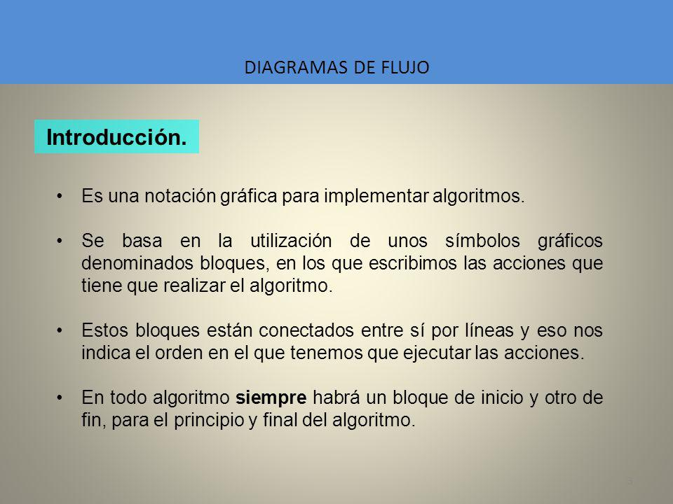 3 Es una notación gráfica para implementar algoritmos. Se basa en la utilización de unos símbolos gráficos denominados bloques, en los que escribimos