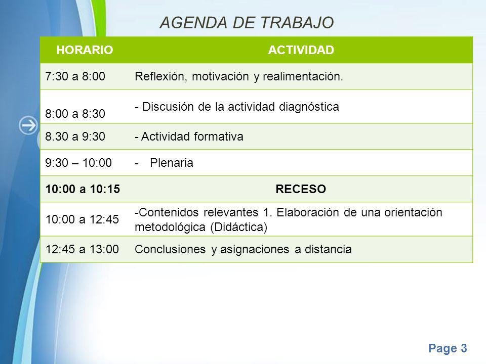 Powerpoint Templates Page 3 AGENDA DE TRABAJO HORARIOACTIVIDAD 7:30 a 8:00Reflexión, motivación y realimentación. 8:00 a 8:30 - Discusión de la activi